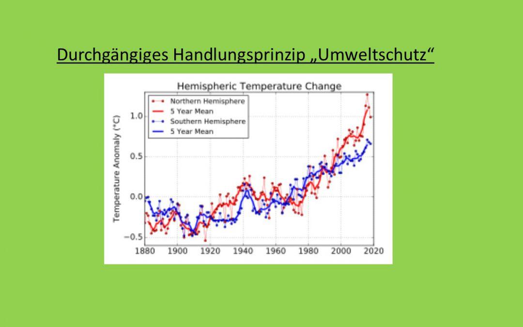 Tabelle der Temperaturen über die Jahrzehnte!